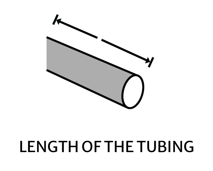Length of Tubing